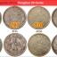 ราคา ของเหรียญแพงขึ้นตาม Scale thumbnail 2